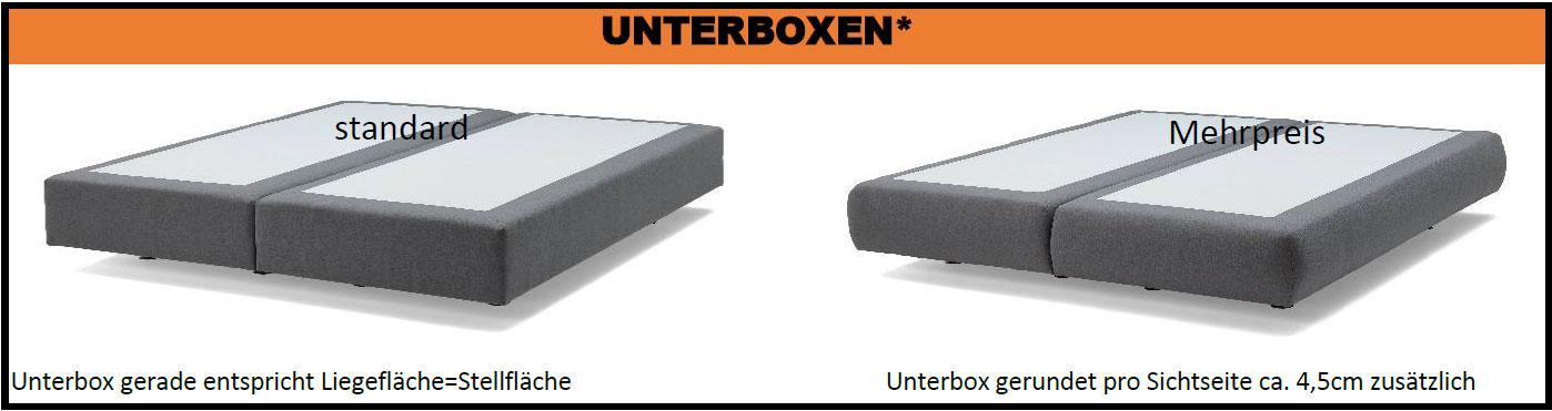 Frankenstolz Boxspringbett Varianten Unterbox