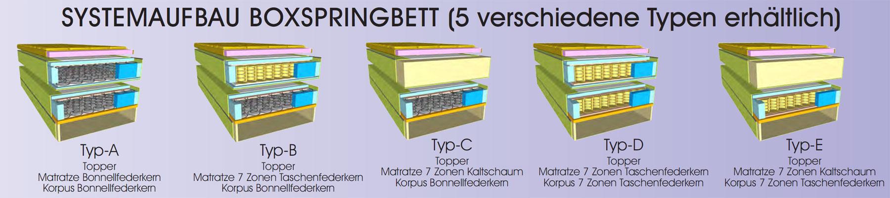 Kretschmar Linz Boxspringvarianten