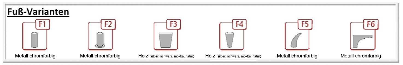 Nehl Easy Fussvarianten